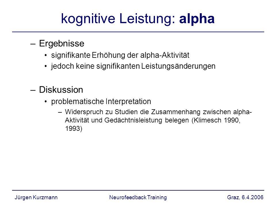 Graz, 6.4.2006Jürgen KurzmannNeurofeedback Training kognitive Leistung: alpha –Ergebnisse signifikante Erhöhung der alpha-Aktivität jedoch keine signi