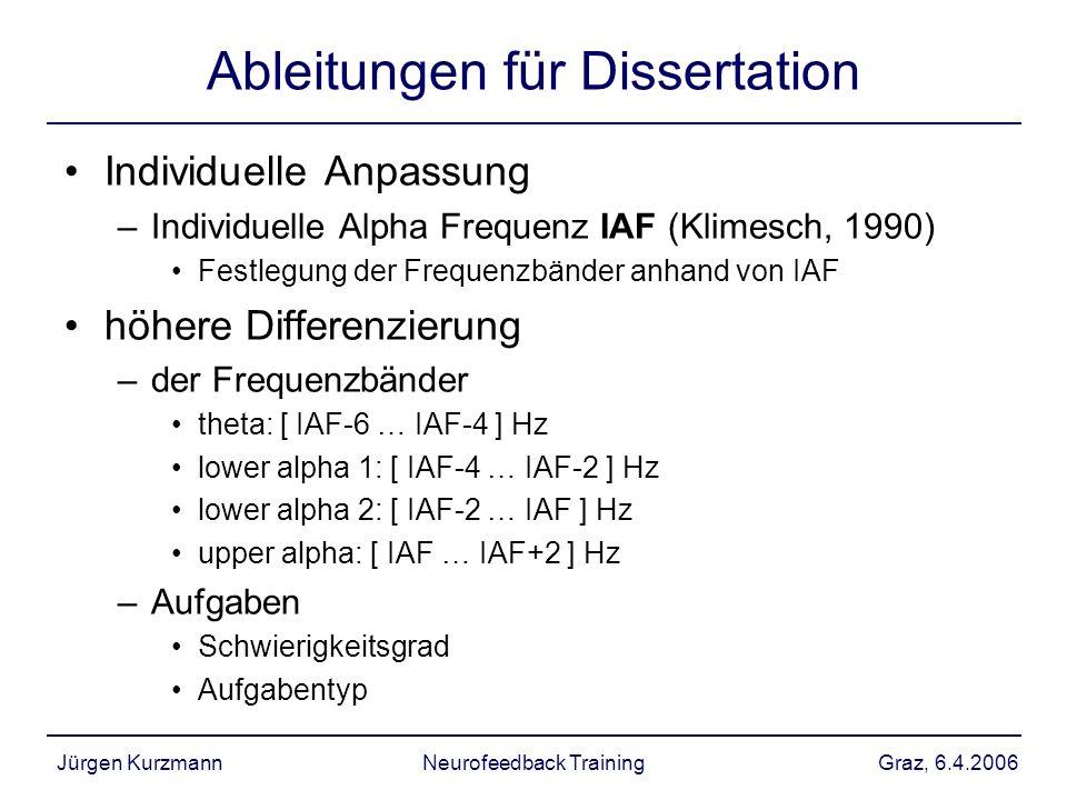 Graz, 6.4.2006Jürgen KurzmannNeurofeedback Training Ableitungen für Dissertation Individuelle Anpassung –Individuelle Alpha Frequenz IAF (Klimesch, 19