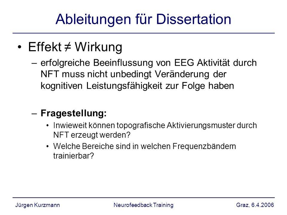 Graz, 6.4.2006Jürgen KurzmannNeurofeedback Training Ableitungen für Dissertation Effekt Wirkung –erfolgreiche Beeinflussung von EEG Aktivität durch NF