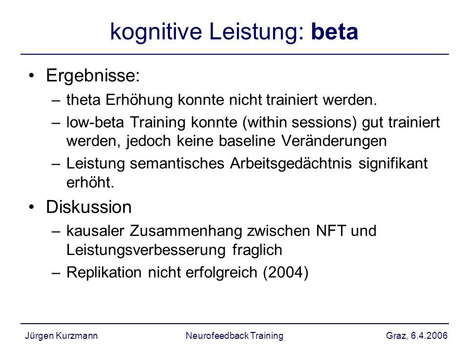 Graz, 6.4.2006Jürgen KurzmannNeurofeedback Training kognitive Leistung: beta Ergebnisse: –theta Erhöhung konnte nicht trainiert werden. –low-beta Trai