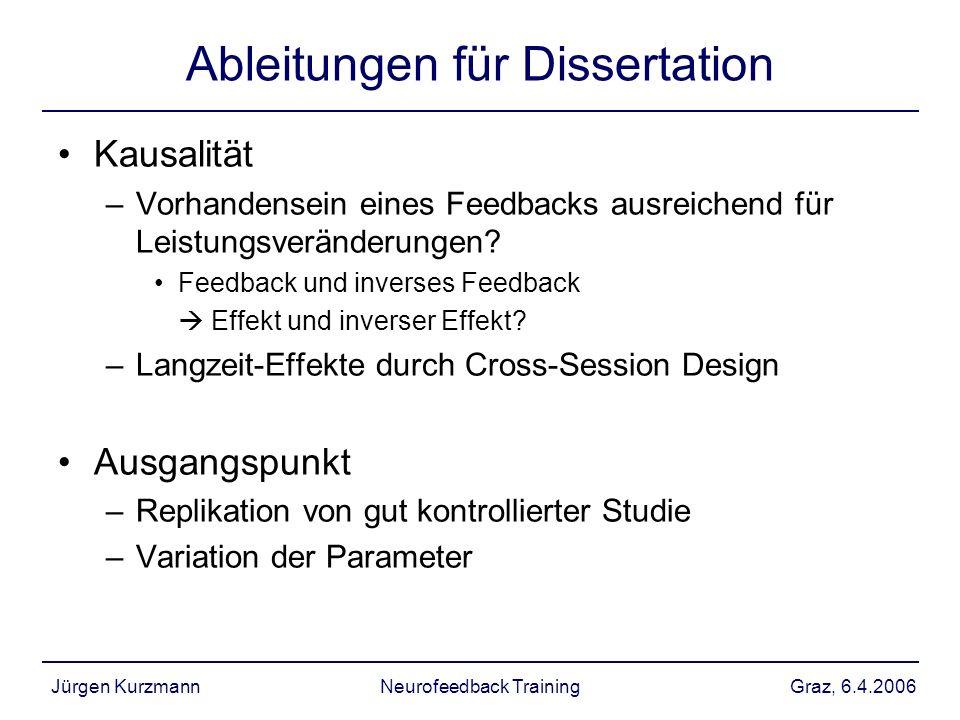 Graz, 6.4.2006Jürgen KurzmannNeurofeedback Training Ableitungen für Dissertation Kausalität –Vorhandensein eines Feedbacks ausreichend für Leistungsve