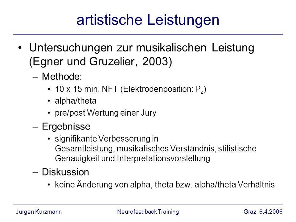 Graz, 6.4.2006Jürgen KurzmannNeurofeedback Training artistische Leistungen Untersuchungen zur musikalischen Leistung (Egner und Gruzelier, 2003) –Meth