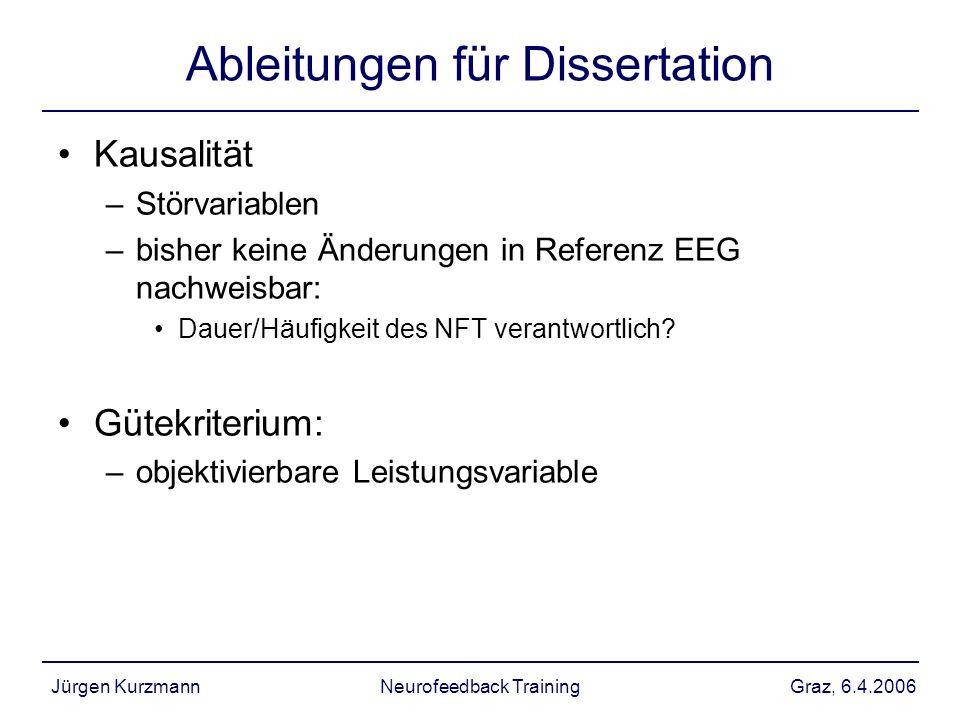 Graz, 6.4.2006Jürgen KurzmannNeurofeedback Training Ableitungen für Dissertation Kausalität –Störvariablen –bisher keine Änderungen in Referenz EEG na