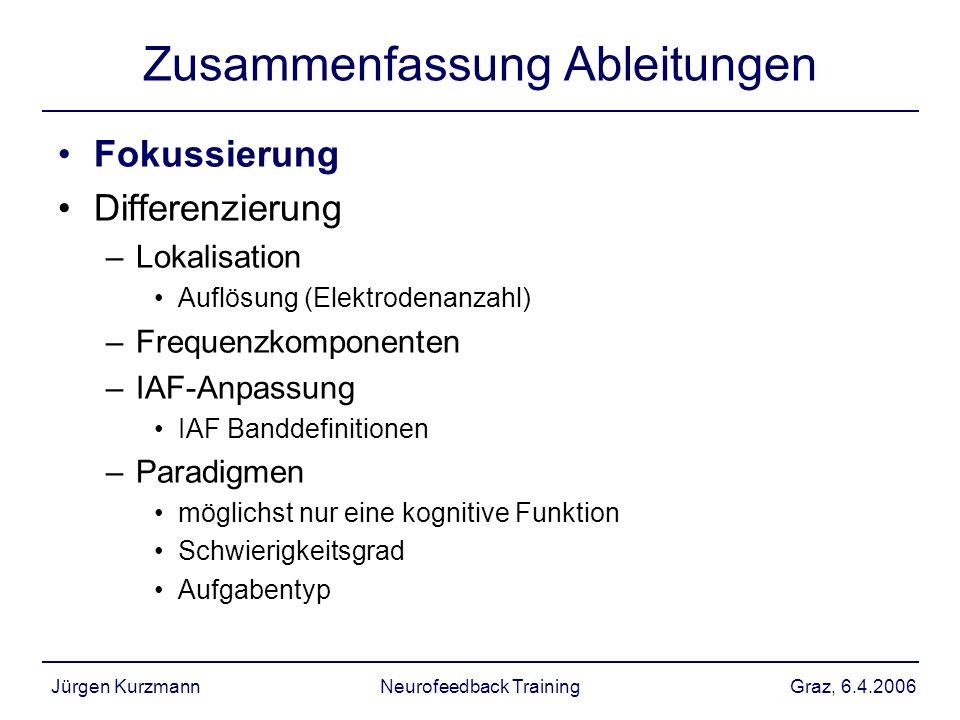 Graz, 6.4.2006Jürgen KurzmannNeurofeedback Training Zusammenfassung Ableitungen Fokussierung Differenzierung –Lokalisation Auflösung (Elektrodenanzahl