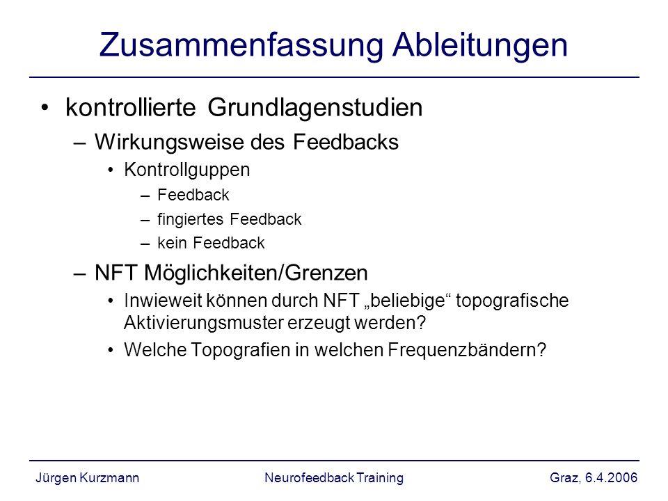Graz, 6.4.2006Jürgen KurzmannNeurofeedback Training Zusammenfassung Ableitungen kontrollierte Grundlagenstudien –Wirkungsweise des Feedbacks Kontrollg