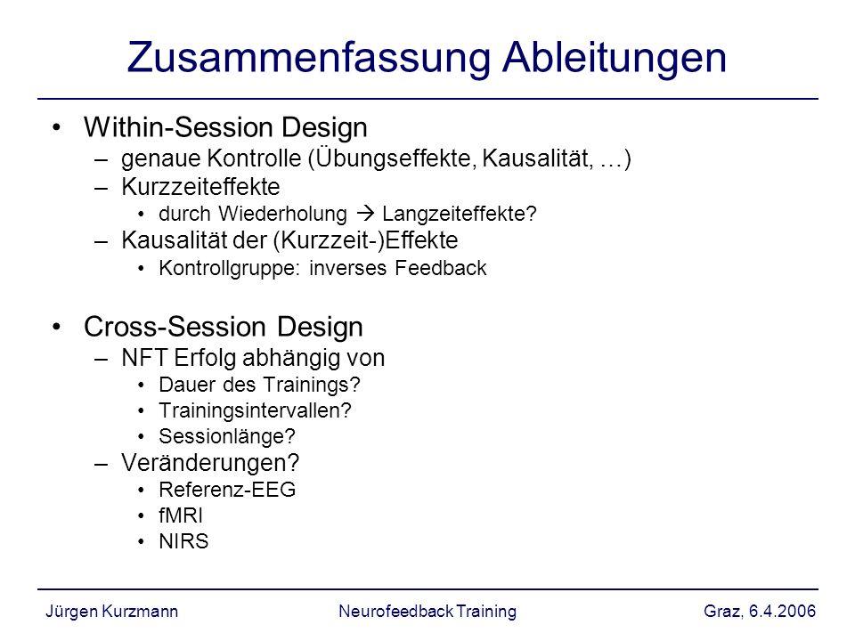 Graz, 6.4.2006Jürgen KurzmannNeurofeedback Training Zusammenfassung Ableitungen Within-Session Design –genaue Kontrolle (Übungseffekte, Kausalität, …)