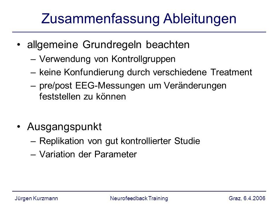 Graz, 6.4.2006Jürgen KurzmannNeurofeedback Training Zusammenfassung Ableitungen allgemeine Grundregeln beachten –Verwendung von Kontrollgruppen –keine