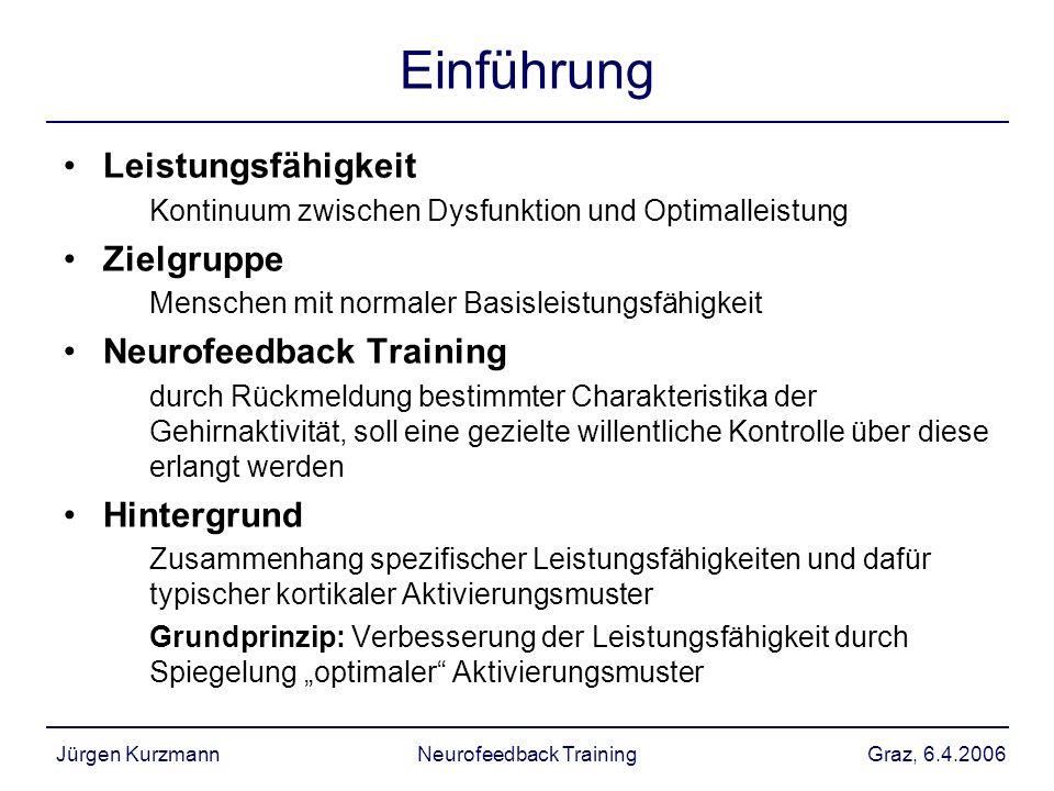 Graz, 6.4.2006Jürgen KurzmannNeurofeedback Training Einführung Leistungsfähigkeit Kontinuum zwischen Dysfunktion und Optimalleistung Zielgruppe Mensch
