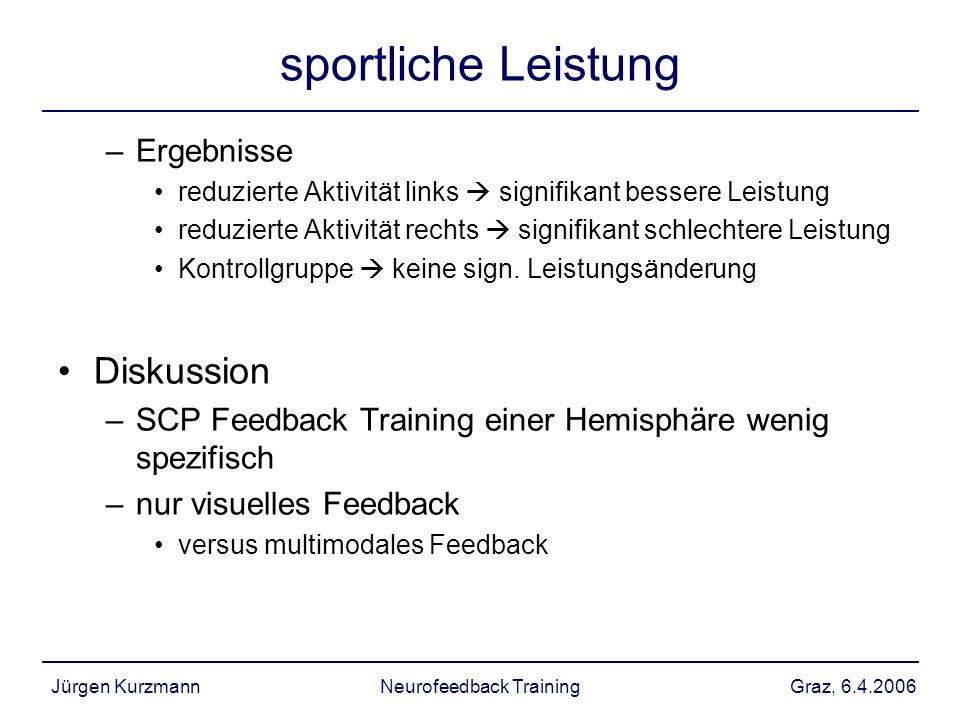 Graz, 6.4.2006Jürgen KurzmannNeurofeedback Training sportliche Leistung –Ergebnisse reduzierte Aktivität links signifikant bessere Leistung reduzierte
