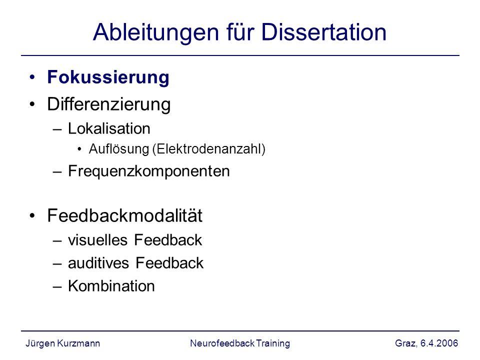 Graz, 6.4.2006Jürgen KurzmannNeurofeedback Training Ableitungen für Dissertation Effekt Wirkung –erfolgreiche Beeinflussung von EEG Aktivität durch NFT muss nicht unbedingt Veränderung der kognitiven Leistungsfähigkeit zur Folge haben –Fragestellung: Inwieweit können topografische Aktivierungsmuster durch NFT erzeugt werden.