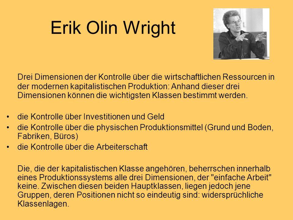 Erik Olin Wright Drei Dimensionen der Kontrolle über die wirtschaftlichen Ressourcen in der modernen kapitalistischen Produktion: Anhand dieser drei D