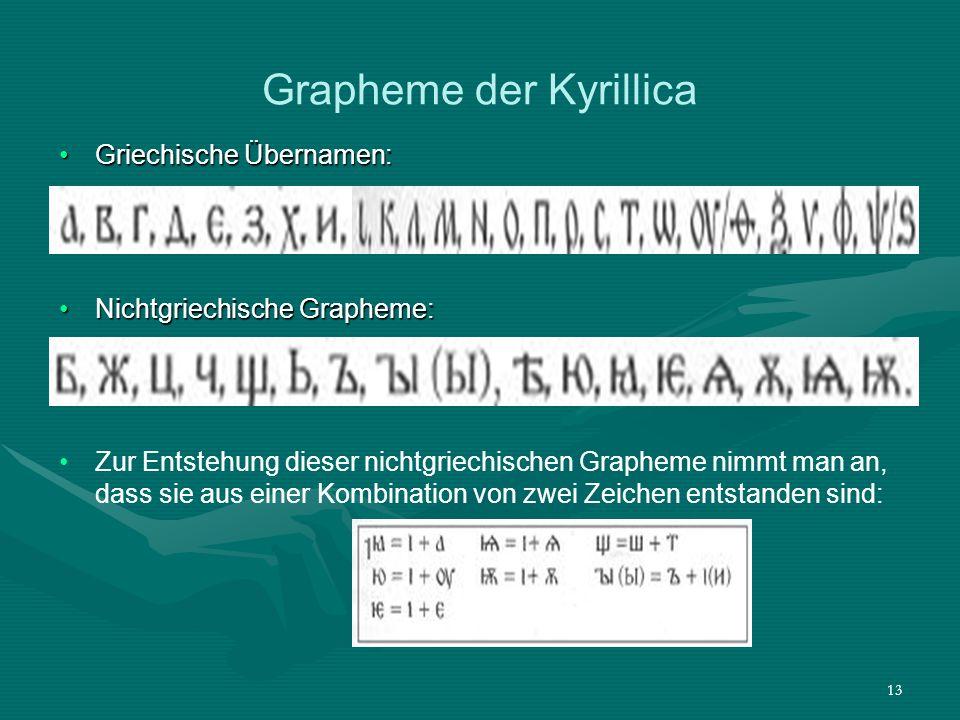 13 Grapheme der Kyrillica Griechische Übernamen:Griechische Übernamen: Nichtgriechische Grapheme:Nichtgriechische Grapheme: Zur Entstehung dieser nich