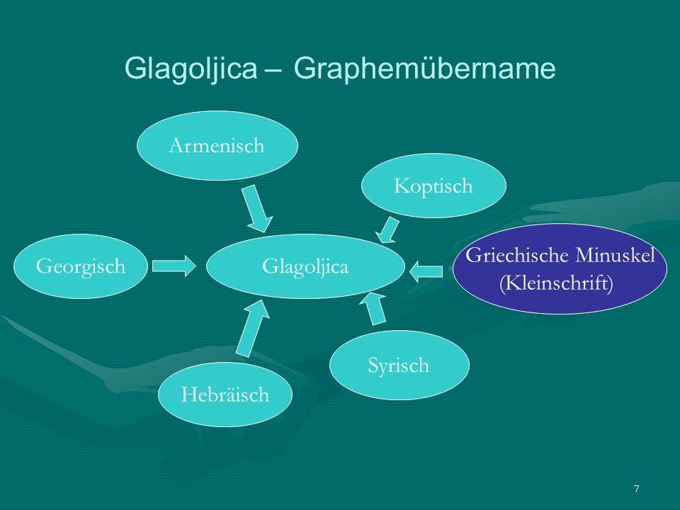 7 Glagoljica – Graphemübername Glagoljica Griechische Minuskel (Kleinschrift) Syrisch Hebräisch Georgisch Armenisch Koptisch