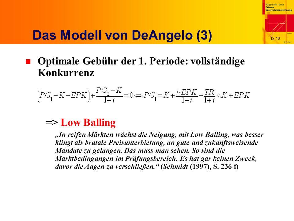 12.10 Das Modell von DeAngelo (3) n Optimale Gebühr der 1.