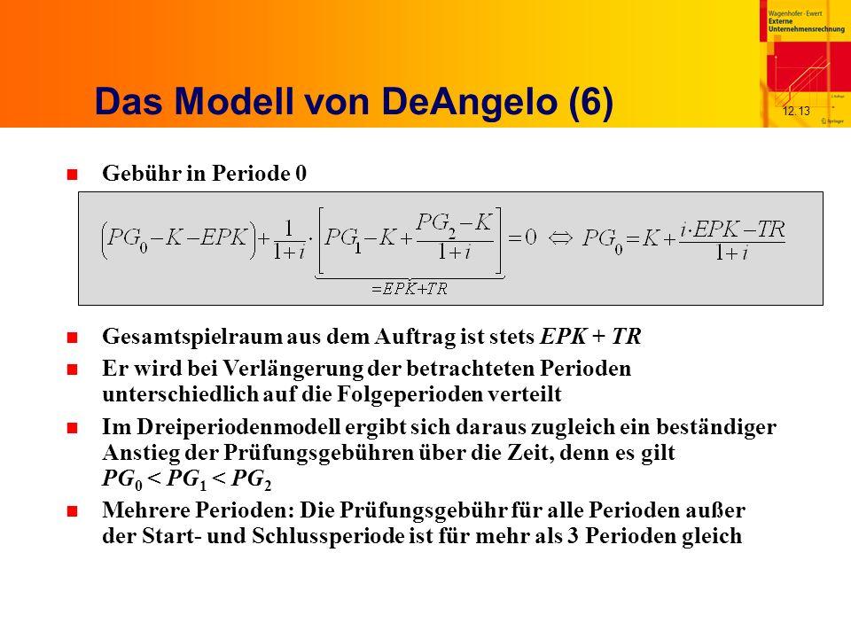 12.13 Das Modell von DeAngelo (6) n Gebühr in Periode 0 n Gesamtspielraum aus dem Auftrag ist stets EPK + TR n Er wird bei Verlängerung der betrachteten Perioden unterschiedlich auf die Folgeperioden verteilt n Im Dreiperiodenmodell ergibt sich daraus zugleich ein beständiger Anstieg der Prüfungsgebühren über die Zeit, denn es gilt PG 0 < PG 1 < PG 2 n Mehrere Perioden: Die Prüfungsgebühr für alle Perioden außer der Start- und Schlussperiode ist für mehr als 3 Perioden gleich