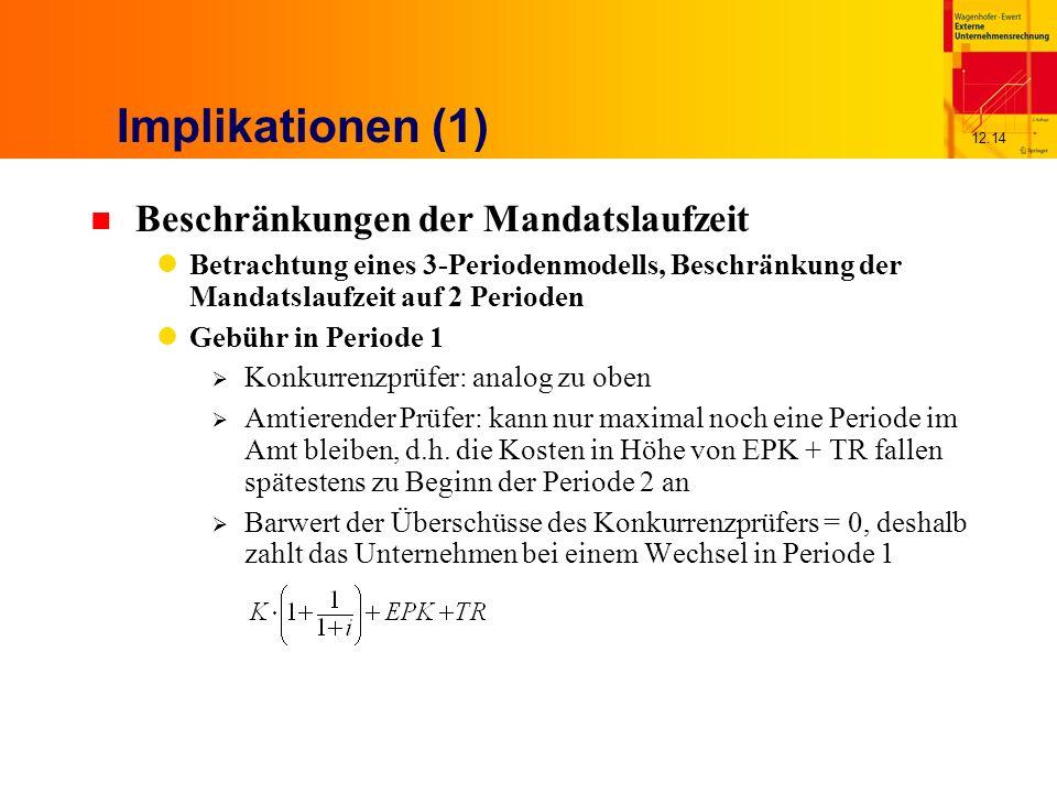 12.14 Implikationen (1) n Beschränkungen der Mandatslaufzeit Betrachtung eines 3-Periodenmodells, Beschränkung der Mandatslaufzeit auf 2 Perioden Gebühr in Periode 1 Konkurrenzprüfer: analog zu oben Amtierender Prüfer: kann nur maximal noch eine Periode im Amt bleiben, d.h.