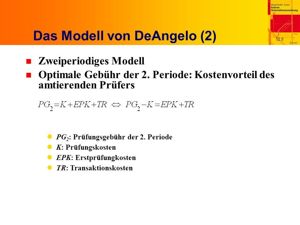 12.9 Das Modell von DeAngelo (2) n Zweiperiodiges Modell n Optimale Gebühr der 2.