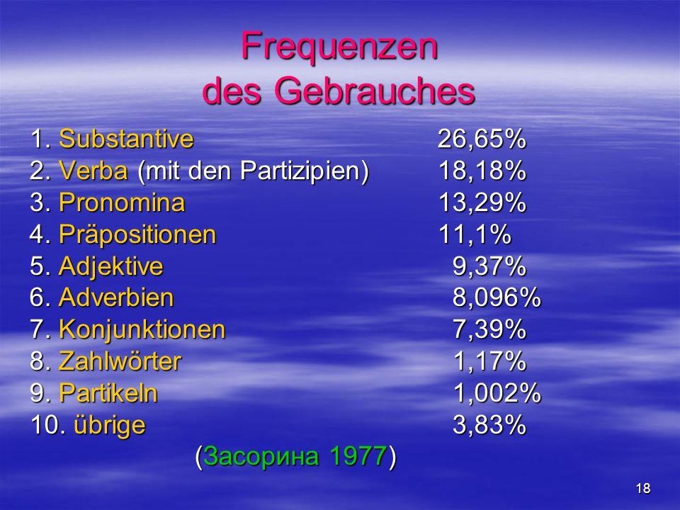 18 Frequenzen des Gebrauches 1. Substantive 26,65% 2.