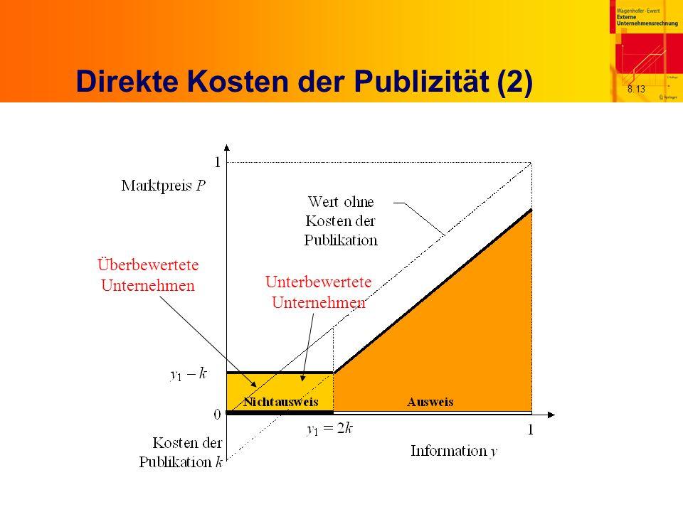 8.13 Direkte Kosten der Publizität (2) Überbewertete Unternehmen Unterbewertete Unternehmen