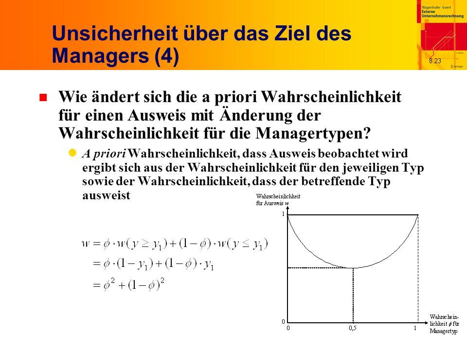 8.23 Unsicherheit über das Ziel des Managers (4) n Wie ändert sich die a priori Wahrscheinlichkeit für einen Ausweis mit Änderung der Wahrscheinlichkeit für die Managertypen.
