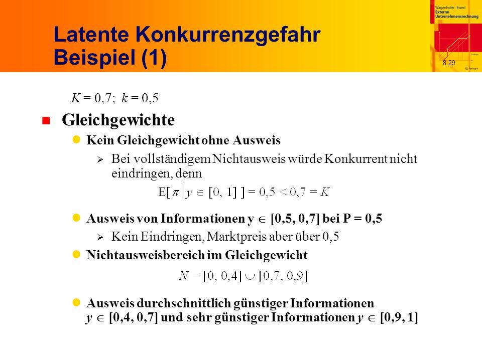 8.29 Latente Konkurrenzgefahr Beispiel (1) K = 0,7; k = 0,5 n Gleichgewichte Kein Gleichgewicht ohne Ausweis Bei vollständigem Nichtausweis würde Konkurrent nicht eindringen, denn Ausweis von Informationen y [0,5, 0,7] bei P = 0,5 Kein Eindringen, Marktpreis aber über 0,5 Nichtausweisbereich im Gleichgewicht Ausweis durchschnittlich günstiger Informationen y [0,4, 0,7] und sehr günstiger Informationen y [0,9, 1]