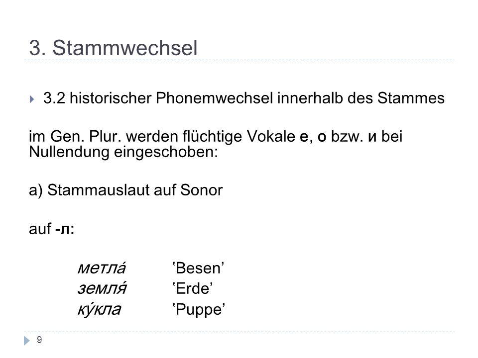 3. Stammwechsel 3.2 historischer Phonemwechsel innerhalb des Stammes im Gen. Plur. werden flüchtige Vokale е, о bzw. и bei Nullendung eingeschoben: a)
