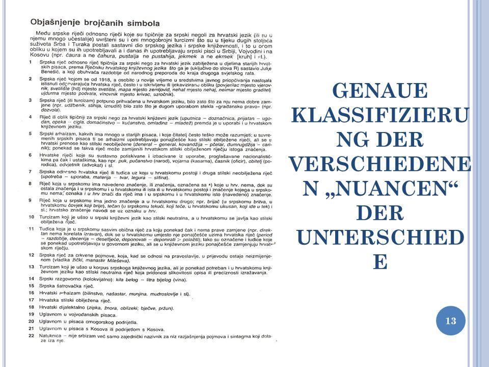 GENAUE KLASSIFIZIERU NG DER VERSCHIEDENE N NUANCEN DER UNTERSCHIED E 13