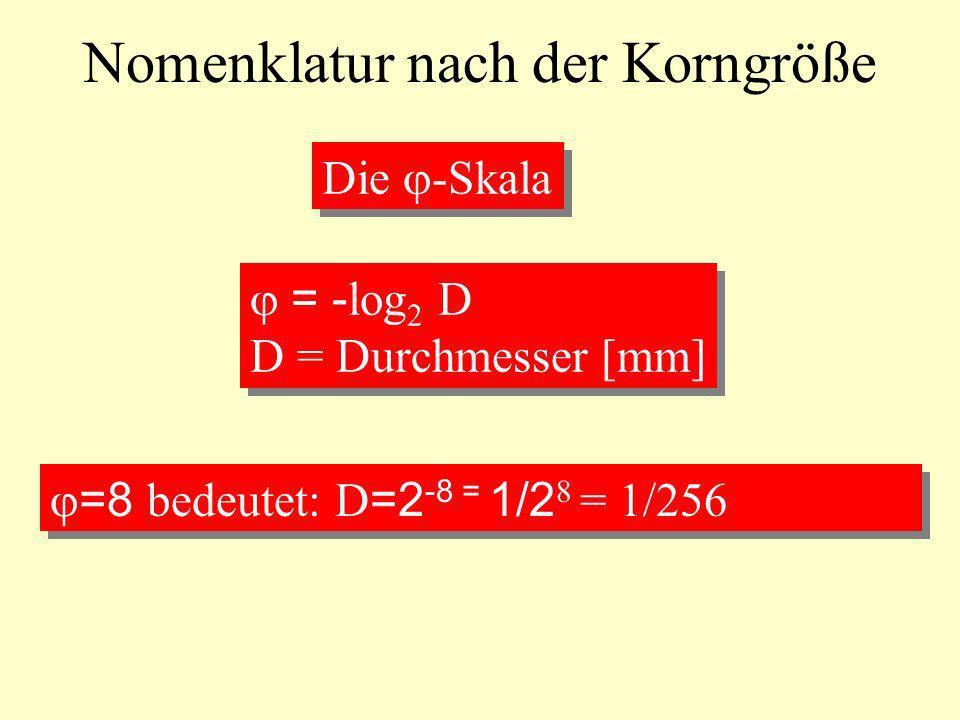 Nomenklatur nach der Korngröße Die -Skala = - log 2 D D = Durchmesser [mm] = - log 2 D D = Durchmesser [mm] =8 bedeutet: D =2 -8 = 1/2 8 = 1/256