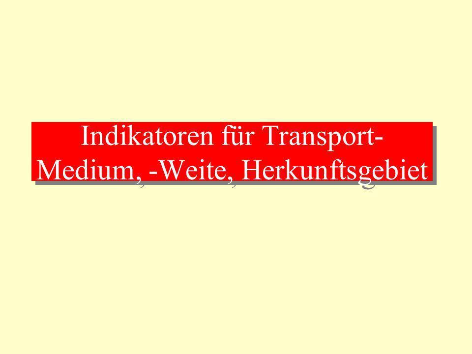 Indikatoren für Transport- Medium, -Weite, Herkunftsgebiet