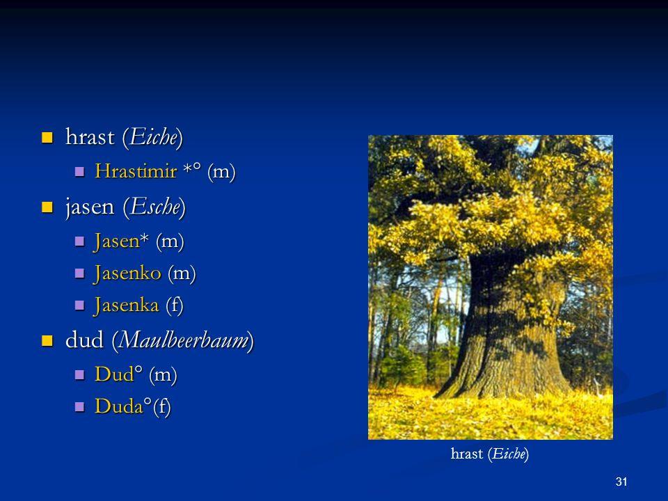31 hrast (Eiche) hrast (Eiche) Hrastimir *° (m) Hrastimir *° (m) jasen (Esche) jasen (Esche) Jasen* (m) Jasen* (m) Jasenko (m) Jasenko (m) Jasenka (f)