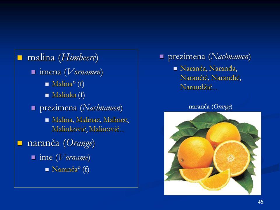 45 malina (Himbeere) malina (Himbeere) imena (Vornamen) imena (Vornamen) Malina° (f) Malina° (f) Malinka (f) Malinka (f) prezimena (Nachnamen) prezime
