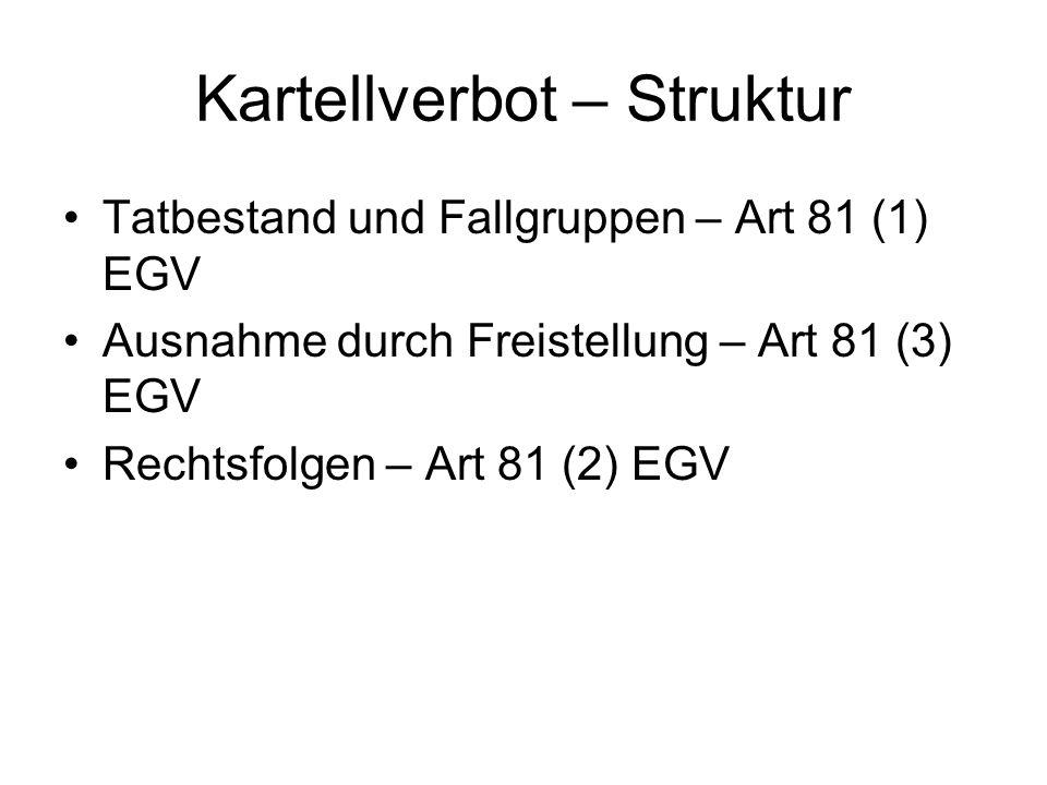 Kartellverbot – Struktur Tatbestand und Fallgruppen – Art 81 (1) EGV Ausnahme durch Freistellung – Art 81 (3) EGV Rechtsfolgen – Art 81 (2) EGV