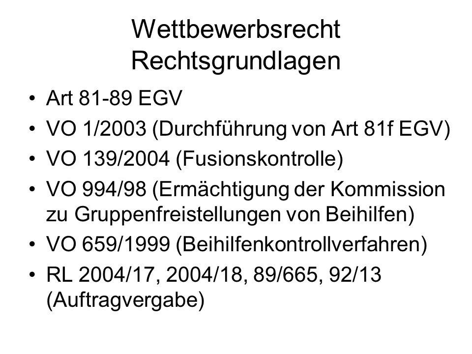 Wettbewerbsrecht Rechtsgrundlagen Art 81-89 EGV VO 1/2003 (Durchführung von Art 81f EGV) VO 139/2004 (Fusionskontrolle) VO 994/98 (Ermächtigung der Ko