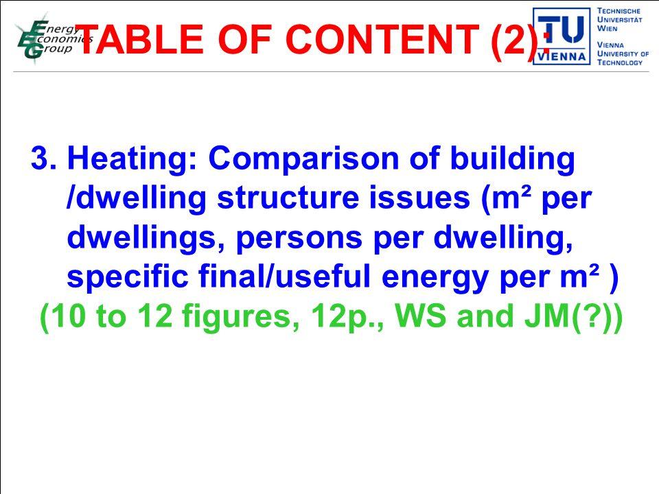 Titelmasterformat durch Klicken bearbeiten Textmasterformate durch Klicken bearbeiten Zweite Ebene Dritte Ebene Vierte Ebene Fünfte Ebene 10 TABLE OF CONTENT (2): 3.