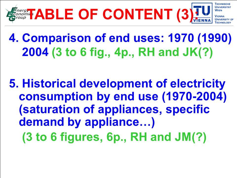 Titelmasterformat durch Klicken bearbeiten Textmasterformate durch Klicken bearbeiten Zweite Ebene Dritte Ebene Vierte Ebene Fünfte Ebene 11 TABLE OF CONTENT (3): 4.