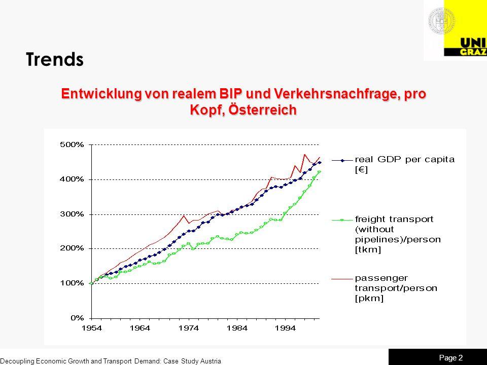 Decoupling Economic Growth and Transport Demand: Case Study Austria Page 2 Trends Entwicklung von realem BIP und Verkehrsnachfrage, pro Kopf, Österreich