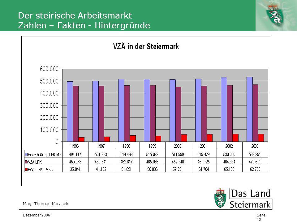 Autor Der steirische Arbeitsmarkt Zahlen – Fakten - Hintergründe Mag. Thomas Karasek Seite 13 Dezember 2006