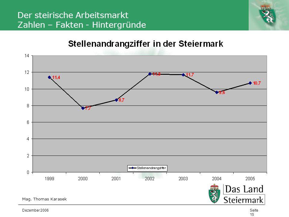Autor Der steirische Arbeitsmarkt Zahlen – Fakten - Hintergründe Mag. Thomas Karasek Seite 15 Dezember 2006