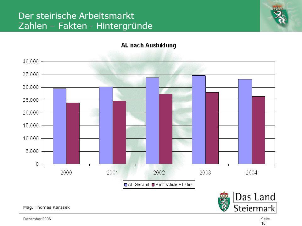 Autor Der steirische Arbeitsmarkt Zahlen – Fakten - Hintergründe Mag. Thomas Karasek Seite 16 Dezember 2006