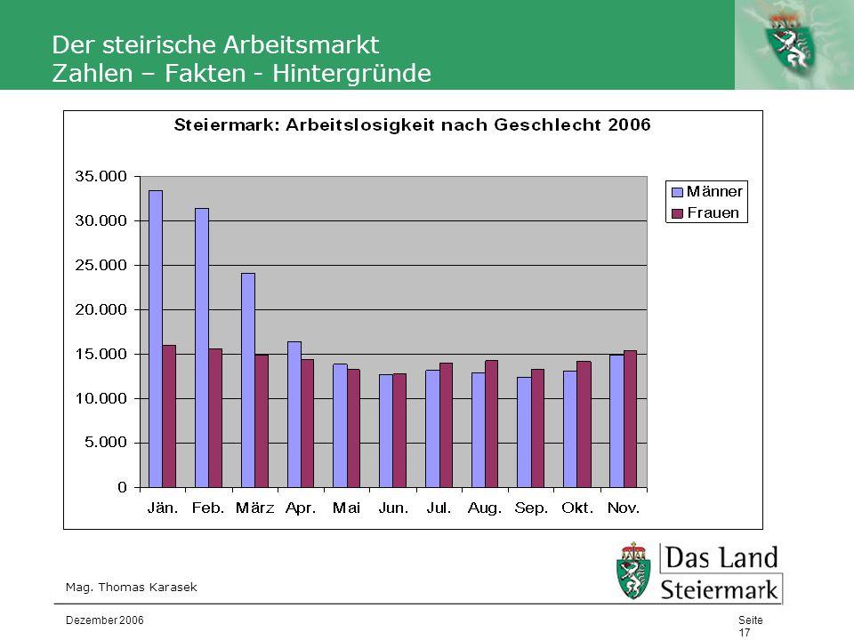 Autor Der steirische Arbeitsmarkt Zahlen – Fakten - Hintergründe Mag. Thomas Karasek Seite 17 Dezember 2006