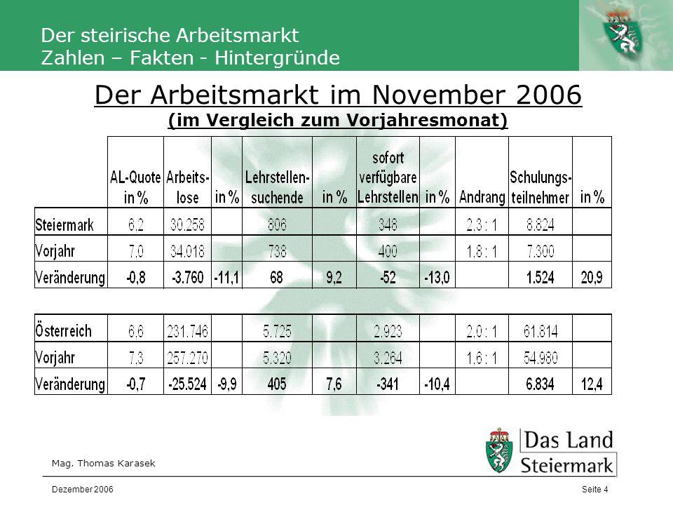 Autor Der steirische Arbeitsmarkt Zahlen – Fakten - Hintergründe Mag. Thomas Karasek Seite 4Dezember 2006 Der Arbeitsmarkt im November 2006 (im Vergle