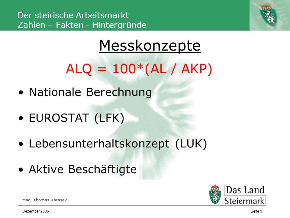 Autor Der steirische Arbeitsmarkt Zahlen – Fakten - Hintergründe ALQ = 100*(AL / AKP) Nationale Berechnung EUROSTAT (LFK) Lebensunterhaltskonzept (LUK