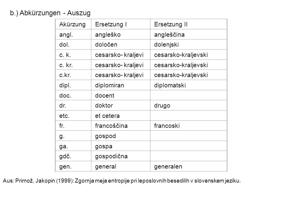 b.) Abkürzungen - Auszug AkürzungErsetzung IErsetzung II angl.angleškoangleščina dol.določendolenjski c. k.cesarsko- kraljevicesarsko-kraljevski c. kr