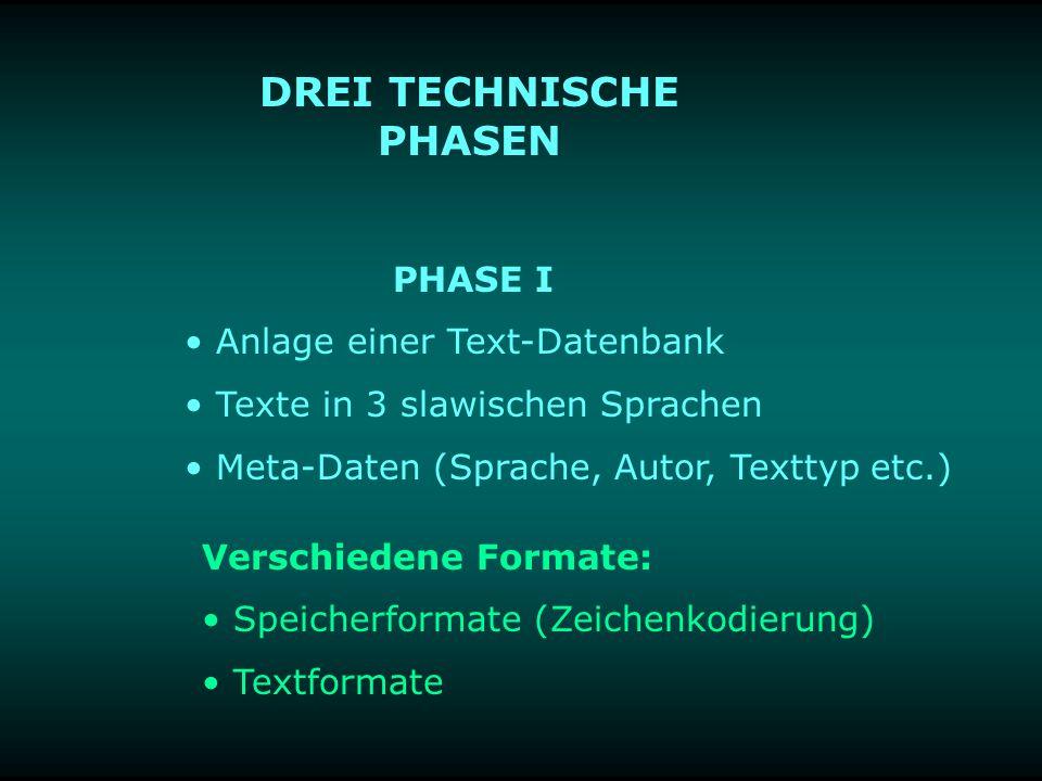 PHASE I Anlage einer Text-Datenbank Texte in 3 slawischen Sprachen Meta-Daten (Sprache, Autor, Texttyp etc.) Verschiedene Formate: Speicherformate (Zeichenkodierung) Textformate DREI TECHNISCHE PHASEN