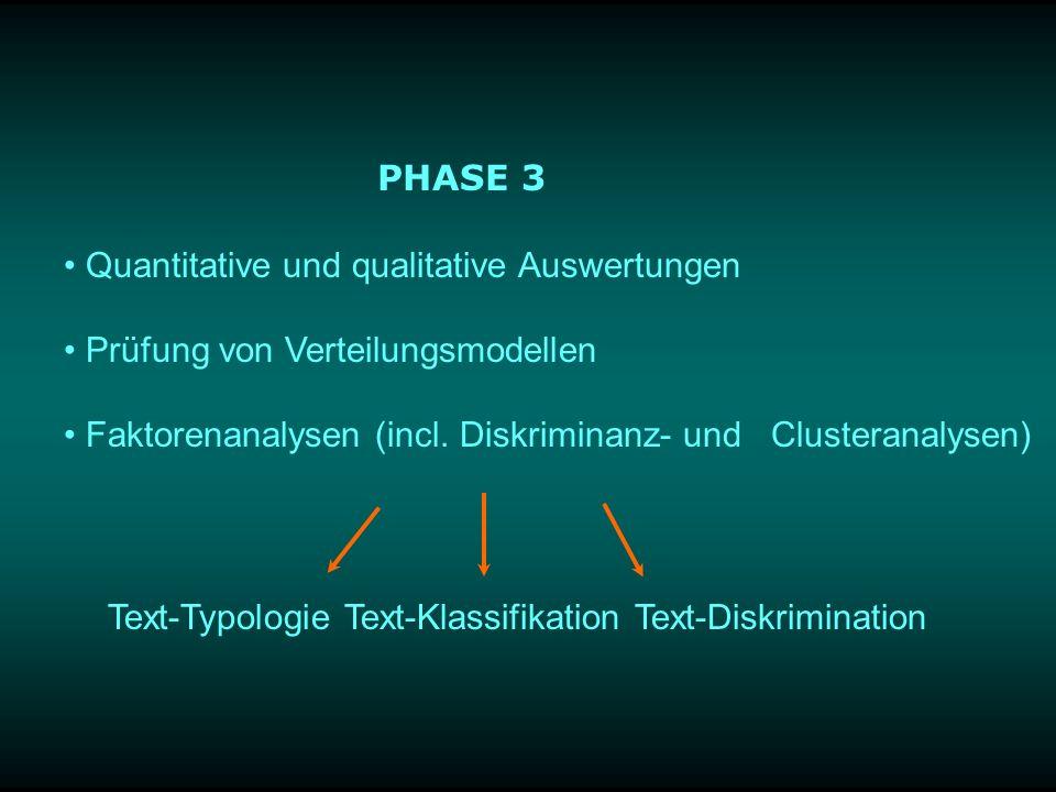 Quantitative und qualitative Auswertungen Prüfung von Verteilungsmodellen Faktorenanalysen (incl.