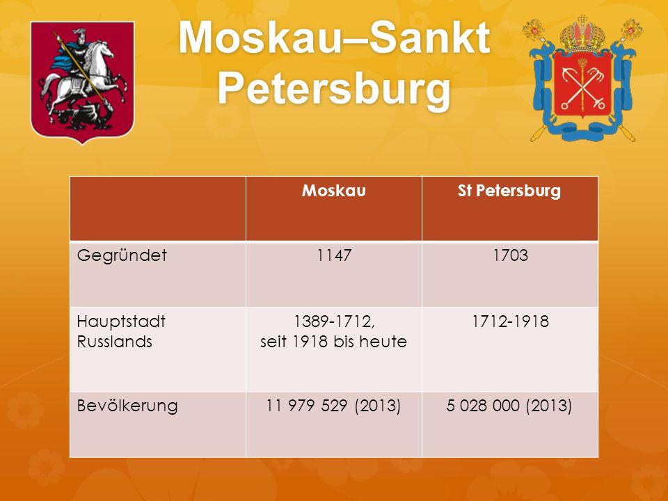 Moskau–Sankt Petersburg MoskauSt Petersburg Gegründet11471703 Hauptstadt Russlands 1389-1712, seit 1918 bis heute 1712-1918 Bevölkerung11 979 529 (201