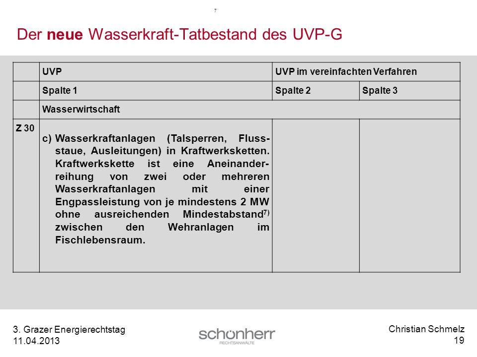 Christian Schmelz 19 3. Grazer Energierechtstag 11.04.2013 Der neue Wasserkraft-Tatbestand des UVP-G UVPUVP im vereinfachten Verfahren Spalte 1Spalte