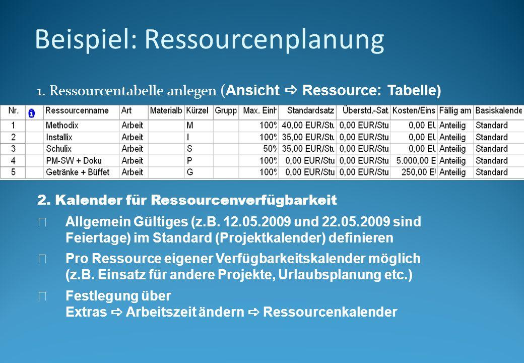 Beispiel: Ressourcenplanung 1. Ressourcentabelle anlegen ( Ansicht Ressource: Tabelle) 2. Kalender für Ressourcenverfügbarkeit qAllgemein Gültiges (z.
