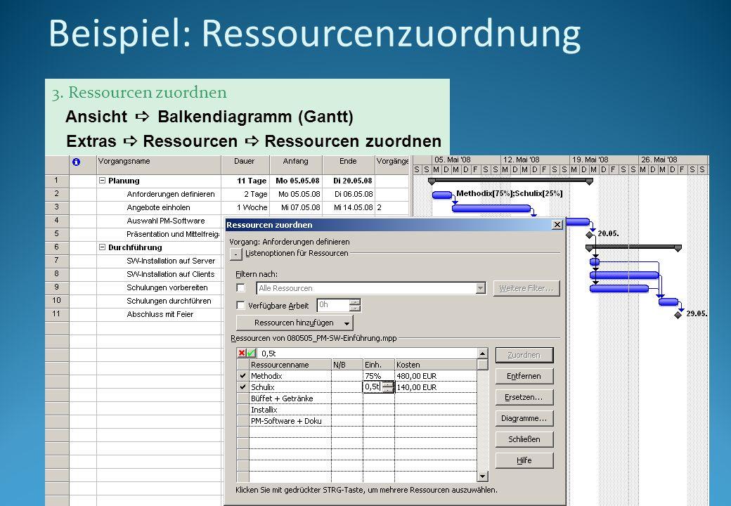 Beispiel: Ressourcenzuordnung 3. Ressourcen zuordnen Ansicht Balkendiagramm (Gantt) Extras Ressourcen Ressourcen zuordnen