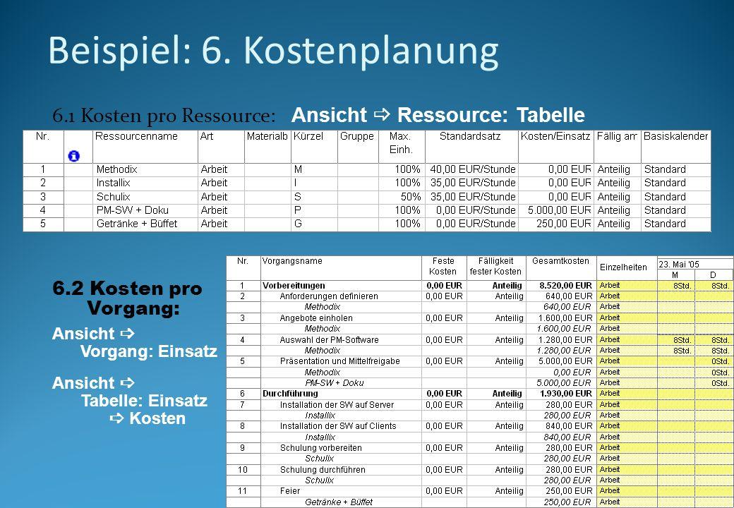 Beispiel: 6. Kostenplanung 6.1 Kosten pro Ressource: Ansicht Ressource: Tabelle 6.2 Kosten pro Vorgang: Ansicht Vorgang: Einsatz Ansicht Tabelle: Eins